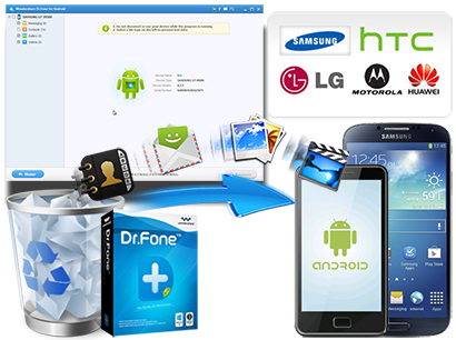 Android Data Recovery guide - Recover SMS, Contacts, Photos