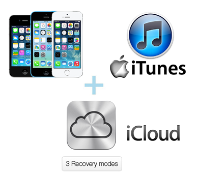 how to send photos from ipad to icloud