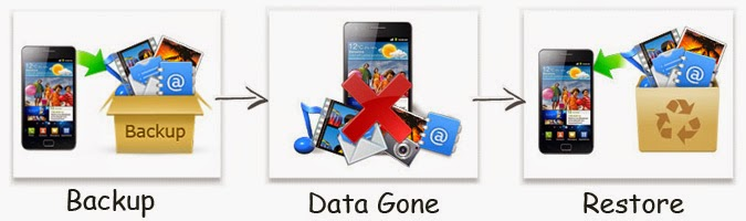 Restore-and-Backup-your-Samsung-data